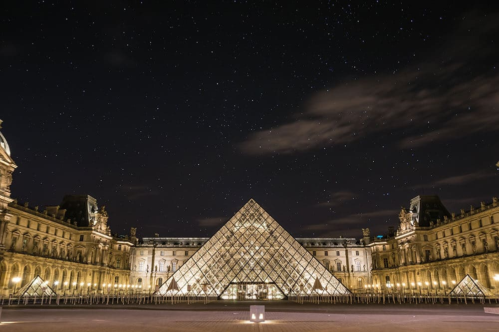Europe Travel Tips Visit Museums